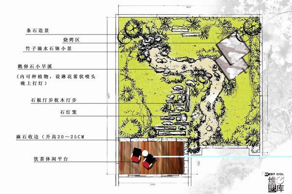 旱溪手绘图