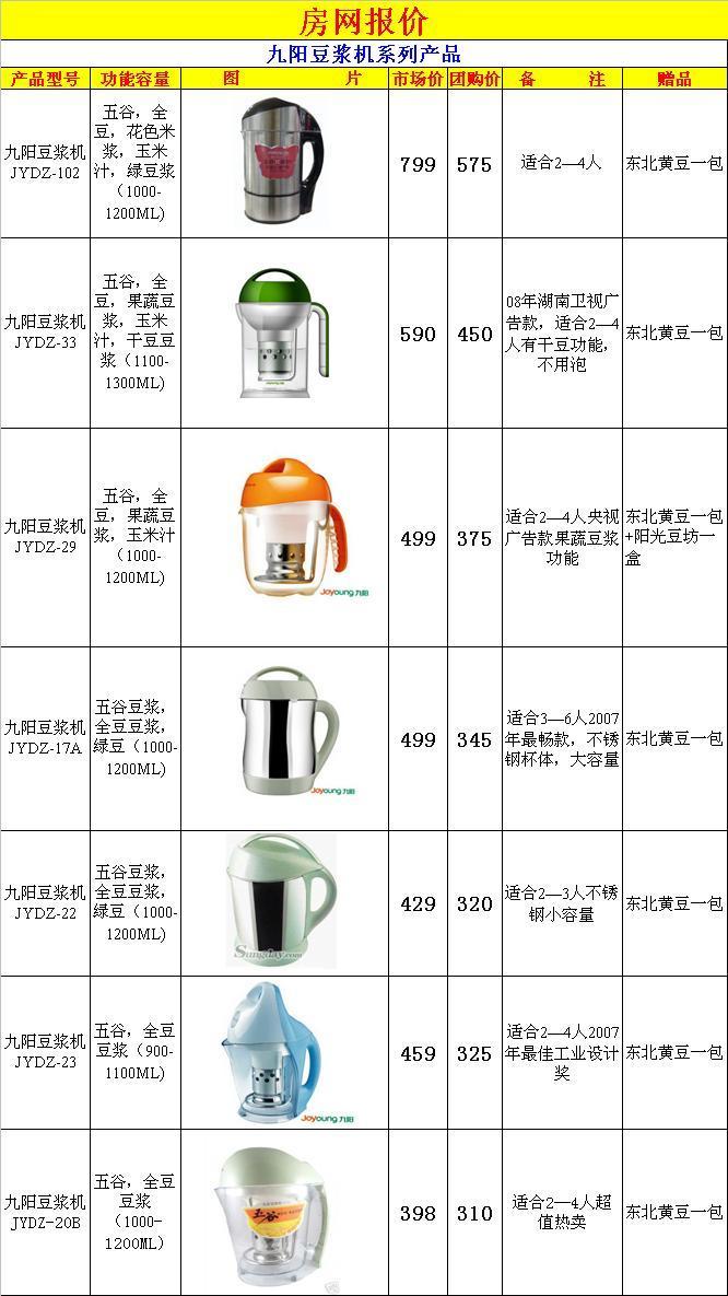 九阳豆浆机有现货,欢迎房网的朋友前来订购