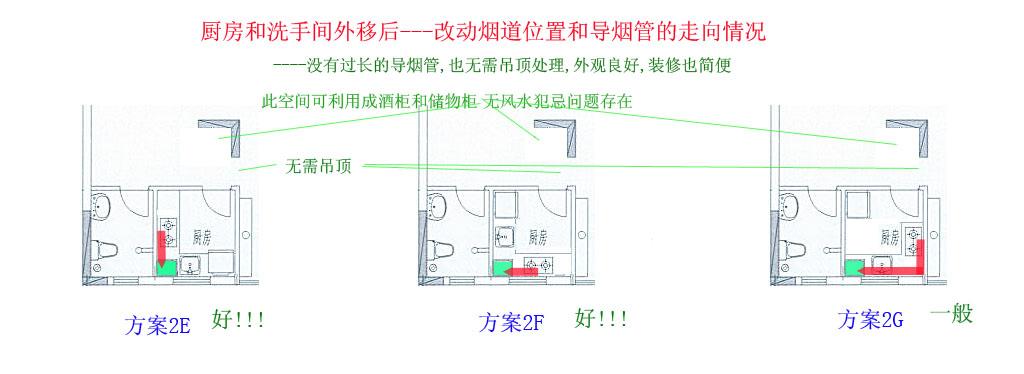 强度很低并无结构支撑等功能,拆除旧位置的烟道对于楼房的强度结构