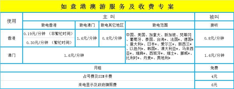 香港机场至九龙区,港岛区酒店巴士票(现票)