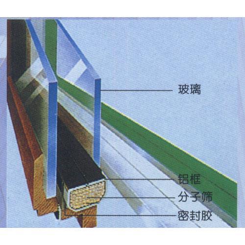 铝合金 塑钢中空玻璃门窗 结构图: