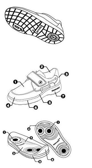 鞋垫符合人体工学的弓型设计完全服贴, 3.