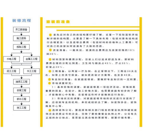 装修前的准备 施工流程 深圳房地产信息网论坛